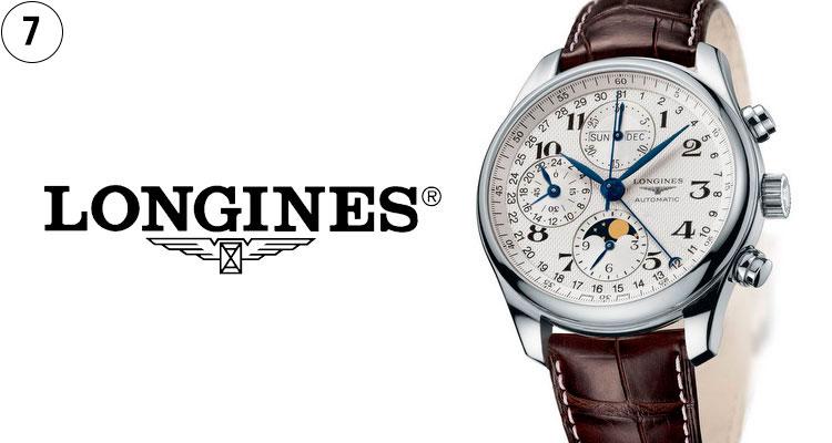 727fe09a15f Eles têm o logo mais antigo de todas as relojoarias